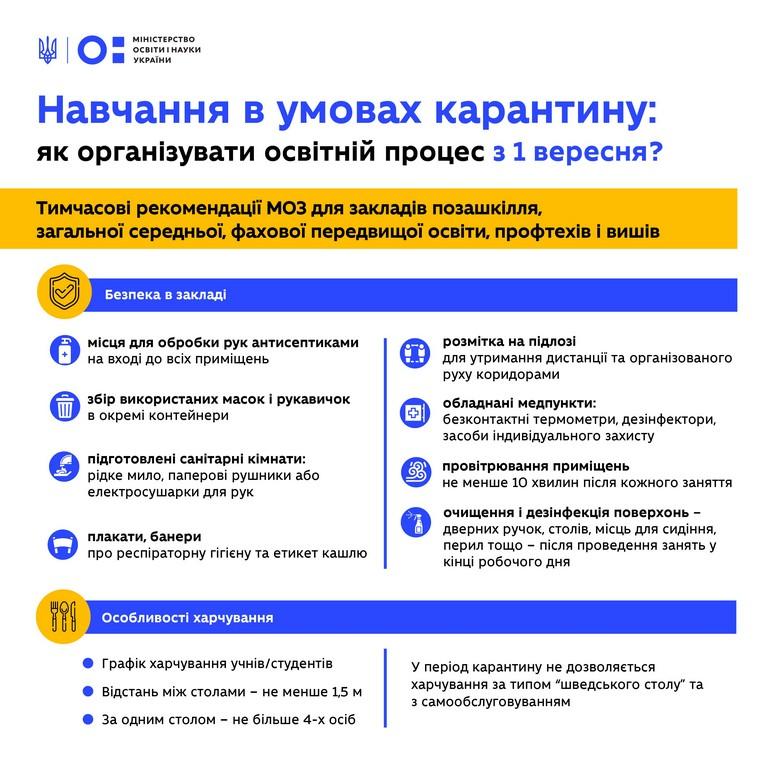рекомендации поработе учебных заведений впериод коронавирусного карантина