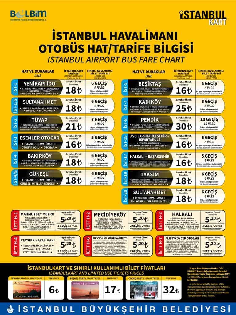 Тарифы на автобусы в Международный аэропорт Стамбула