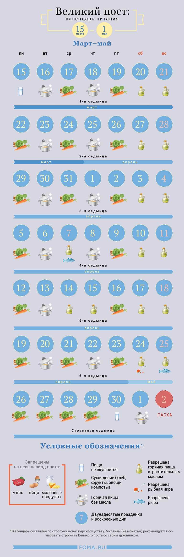 Календарь питания - Великий пост