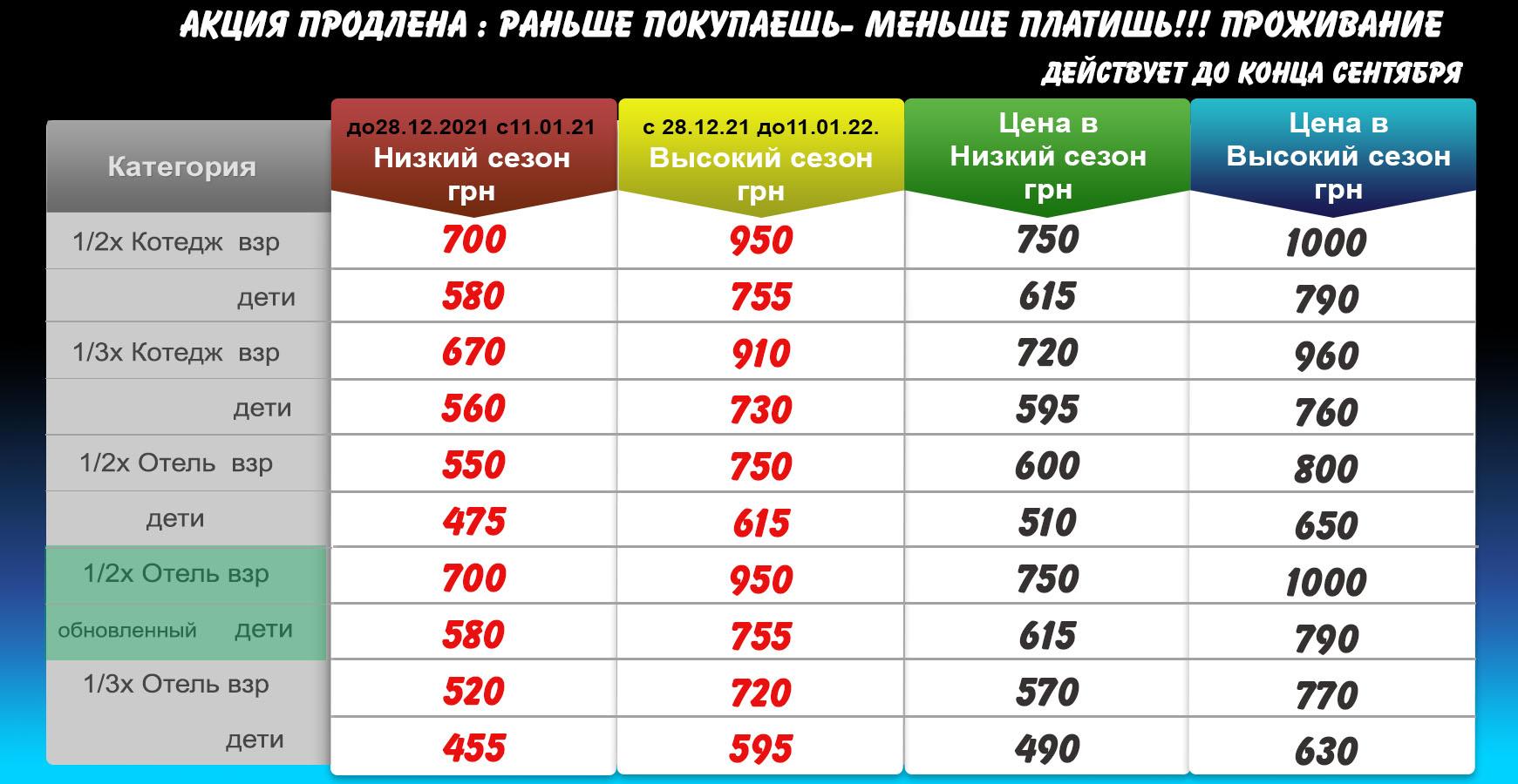 Горнолыжный комплекс «Драгобрат» - Акция на проживание и ски-пасс действует до 30.09.2021г.