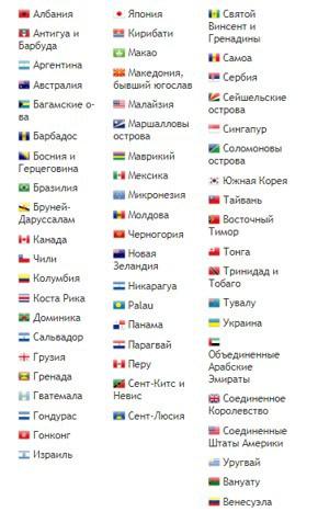 ETIAS обязательна для граждан следующих стран - Въезд в Шенгенскую зону 2021