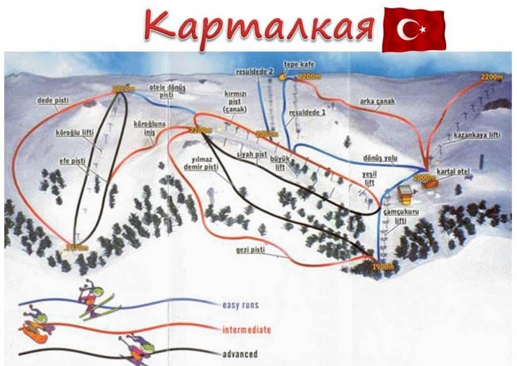 Карта курорта Карталкая (Kartalkaya)