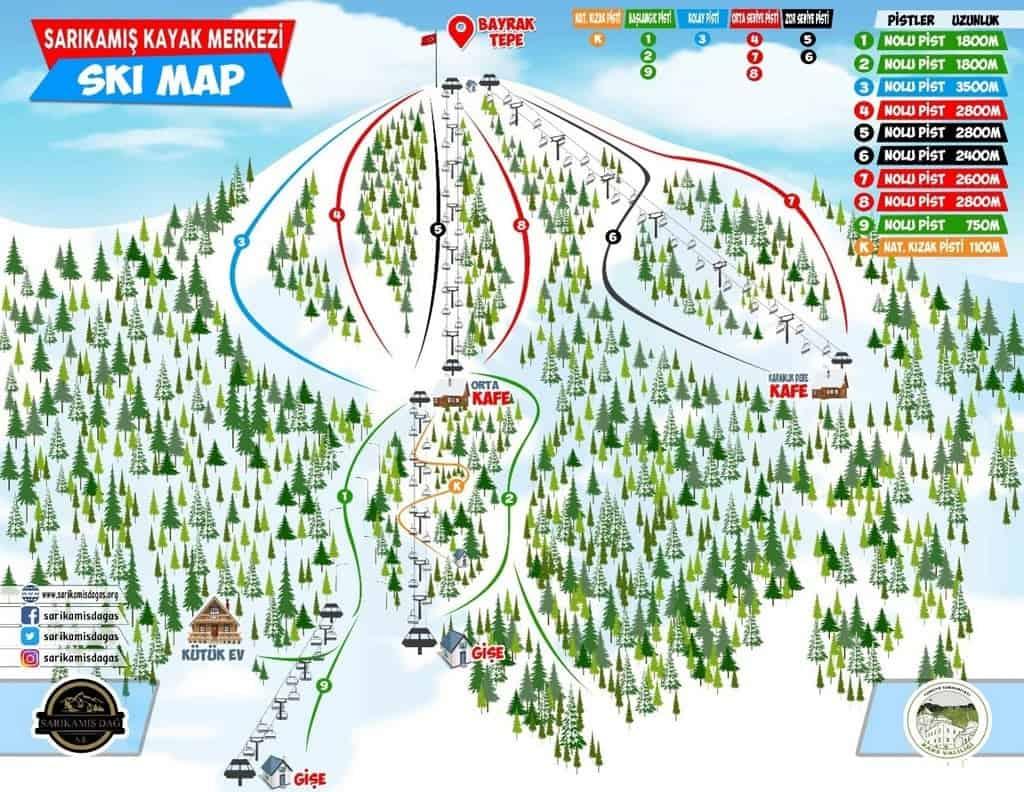 Карта курорта Сарыкамыш (Sarıkamış), Горнолыжные курорты Турции
