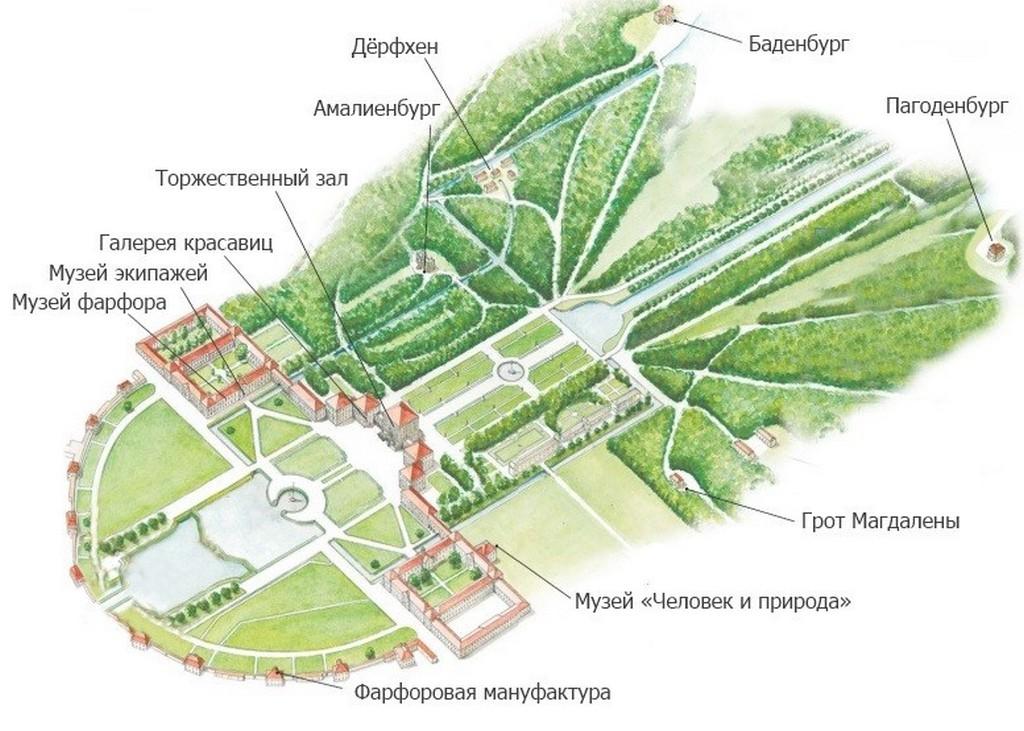 План дворцово-паркового ансамбля «Дворец Нимфенбург», Мюнхен