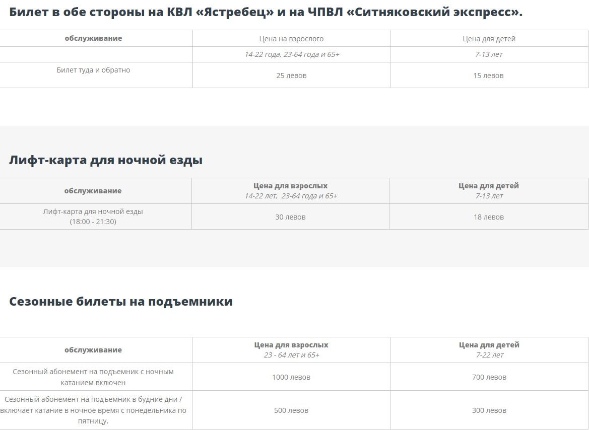 Скипасс Боровец 2020-2021